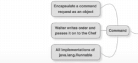 Design Patterns For Beginners - with Java Examples – Spring