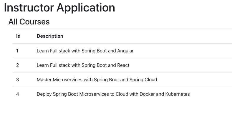 Integrating Spring Boot and React with Spring Security