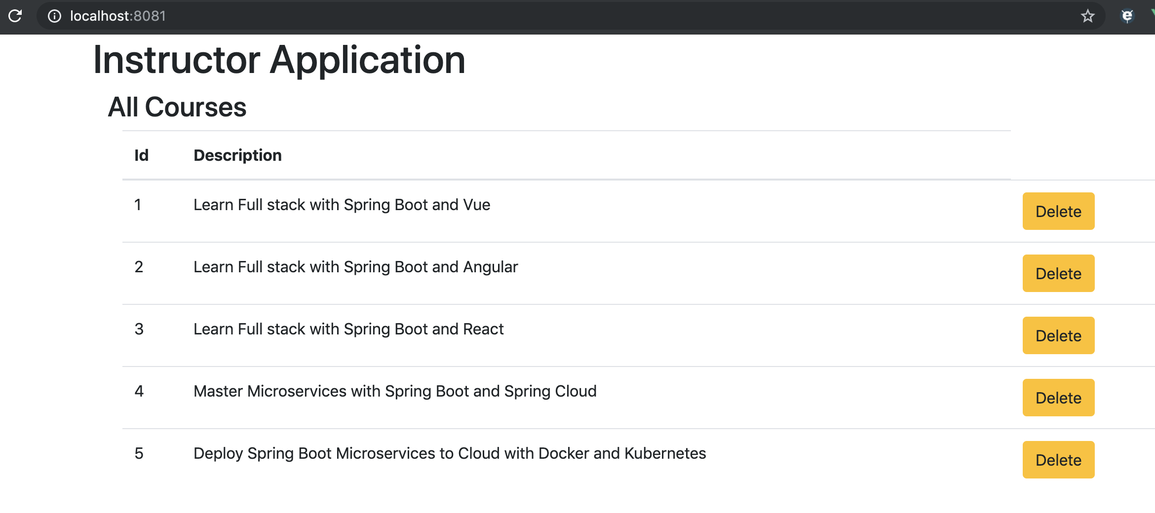 Creating Spring Boot and Vue JS CRUD Java Full Stack